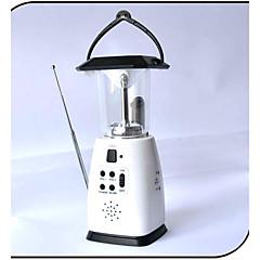 LED Fenerler Fener ve Çadır Lambaları LED 480 Lümen 1 Kip LED AA Lityum Pil Şarj Edilebilir Acil Kamp/Yürüyüş/Mağaracılık Seyahat Dış