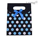 Недорогие Упаковка и стенды для украшений-Чехлы для бижутерии - Мода Красный, Синий, Розовый 12 cm 6 cm 16 cm / Жен.
