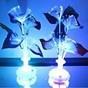 hesapli LED Bi-pin Işıklar-Gece aydınlatması LED Su Geçirmez Batarya Arkilik 1 Lamba Pil Dahil Değildir 11.0*11.0*29.0cm