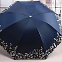 cheap Bakeware-Fabric All Sunny and Rainy Folding Umbrella