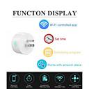 Χαμηλού Κόστους Smart Plug-eu plug mini έξυπνη υποδοχή ασύρματο wifi power plug απομακρυσμένο control διακόπτης υποδοχής χρονισμού εφαρμογής για το σύστημα αυτοματισμού στο σπίτι