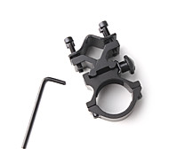 Clips and Mounts for