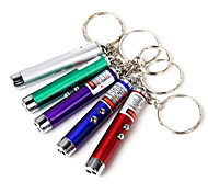 cheap -Key Chain Flashlights Laser LED <50 lm 1 Mode - Mini Traveling Climbing
