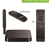 Недорогие -MINIX нео x8 + m1 четырехъядерный TV Box ядро + 2.4G беспроводной мыши шесть оси муха AirMouse с XBMC, 2g 8 г