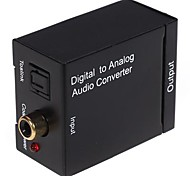 cheap -Digital to Analog Converter