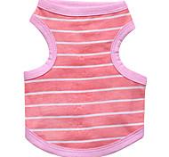cheap -Cat Dog Shirt / T-Shirt Dog Clothes Stripe Blue Pink Cotton Costume For Pets Men's Women's Fashion