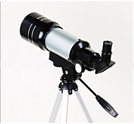 150X- mm Telescopes -