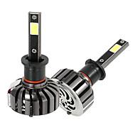 KKmoon Pair of H3 DC 12V 40W 4000LM 6000K LED Headlight Lamp Kit Light Bulbs