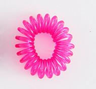 Hair Ties Candy Color Elasticity Korean Headwear Accessories Headbands