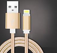 Недорогие -USB 2.0 Адаптер USB-кабеля Плетение Кабель Назначение Huawei LG Lenovo Xiaomi Sony 100 cm Нейлон