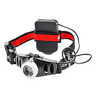 cheap -Headlamps LED 200lm 2 Mode Zoomable / Adjustable Focus Cycling / Bike