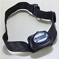 cheap -LS126 Headlamps LED Waterproof / Small Size / Emergency Camping / Hiking / Caving / Everyday Use / Cycling / Bike