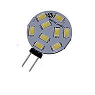 お買い得  LED スポットライト-SENCART 360-380lm G4 LEDスポットライト MR11 9 LEDビーズ SMD 5730 装飾用 温白色 / クールホワイト 12V / 24V / 1個 / RoHs / CE