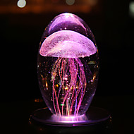 Nouveautés Lampes LED