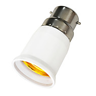 Gwinty do lamp