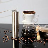 อุปกรณ์ทำกาแฟ