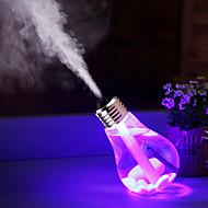 USB ライト