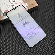 Недорогие Защитные плёнки для экрана iPhone-Защитная плёнка для экрана для Apple iPhone X Закаленное стекло 2 штs Защитная пленка для экрана Уровень защиты 9H / Фильтр синего света / 3D закругленные углы