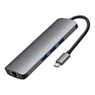 tanie -USB 3.1 Typ C to HDMI 2.0 / 3,5 mm / USB 3.0 / USB 3.1 Micro-B / RJ45 Rozdzielacz USB 9 Porty Wysoka prędkość / Funkcja HOLD / Z siecią Ethernet