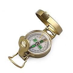 Alte Instrumente de Măsurat & Analizat