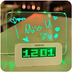 halpa LED-uutuusvalot-1 kpl Yövalo Sininen Vihreä Valkoinen USB