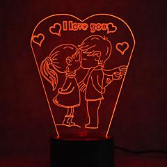 お買い得  LED アイデアライト-ナイトライト LEDナイトライト USBライト-0.5W-USB