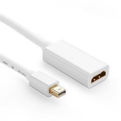 Mini HDMI USBケーブルアダプタ 携帯用 用途 Macbook 18
