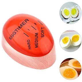ieftine Ustensile Bucătărie & Gadget-uri-MetalPistol bucătărie timer Bucătărie Gadget creativ Instrumente pentru ustensile de bucătărie pentru ou