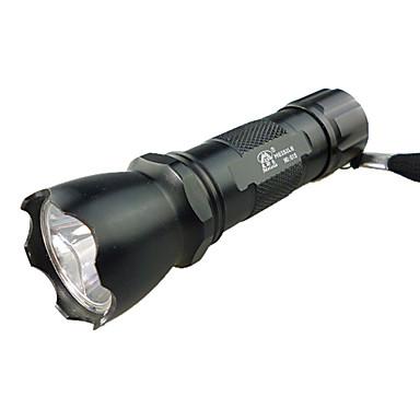 Torce LED Torce LED lm 1 Modo -