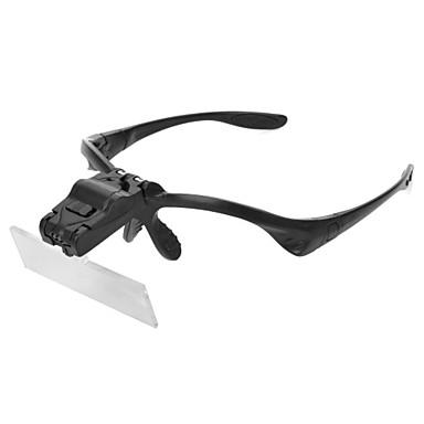 ieftine Microscop & Lupă-Lupe Lămpi cu lămpi Ochelari de Protecție Lentile cu Becuri LED Plastic 5 pcs Clasic Băieți Fete Jucarii Cadou