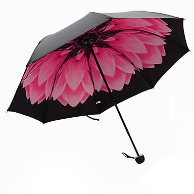 1 الكمبيوتر بلاستيك الجميع مظلة الشمس مظلة ملطية