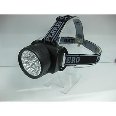 Hoofdlampen LED lm 1 Modus LED Gemakkelijk draagbaar Kamperen/wandelen/grotten verkennen Dagelijks gebruik Fietsen Jagen Klimmen Voor