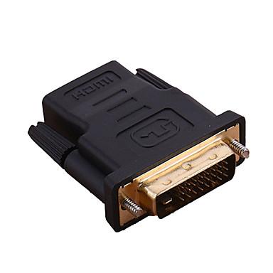 DVI Adapter, DVI to HDMI 1.4 Adapter Male - Female 1080P