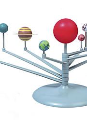 Solsystemslegetøj Pædagogisk legetøj Astronomisk modellegetøj Ni planeter Legetøj Maleri Univers Ni Planeter GDS Solsystem Stk. Gave
