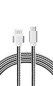 Cwxuan USB 3.1 Type C Adapterkabel, USB 3.1 Type C to USB 2.0 Adapterkabel Han - Han 1.0m (3ft) 480 Mbps