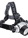 LED Flashlights / Headlamps LED 4 Mode 50 Lumens Tactical Others 10440 / AAA Cycling - Others , Multi-Colored Plastic